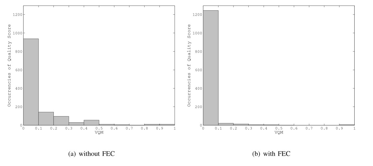 https://static-content.springer.com/image/art%3A10.1186%2F1687-6180-2011-86/MediaObjects/13634_2011_Article_84_Fig5_HTML.jpg