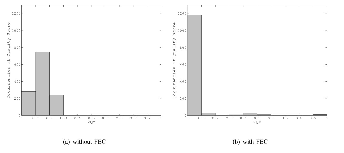 https://static-content.springer.com/image/art%3A10.1186%2F1687-6180-2011-86/MediaObjects/13634_2011_Article_84_Fig7_HTML.jpg