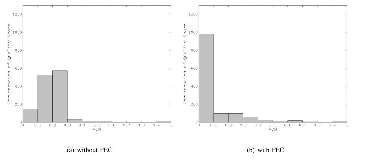 https://static-content.springer.com/image/art%3A10.1186%2F1687-6180-2011-86/MediaObjects/13634_2011_Article_84_Fig9_HTML.jpg