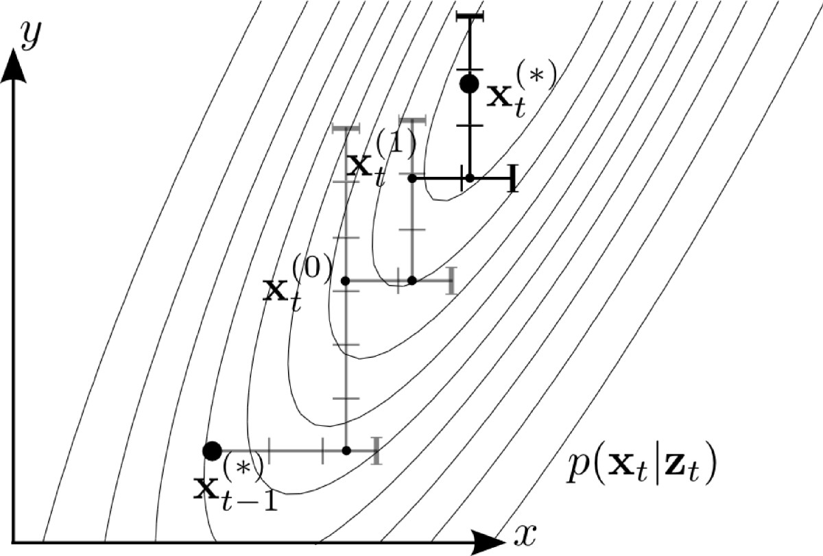 https://static-content.springer.com/image/art%3A10.1186%2F1687-6180-2011-95/MediaObjects/13634_2011_Article_92_Fig11_HTML.jpg