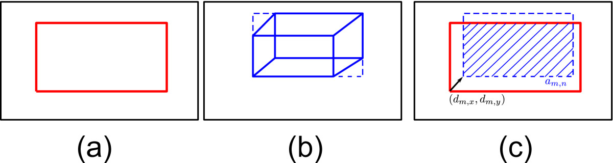 https://static-content.springer.com/image/art%3A10.1186%2F1687-6180-2011-95/MediaObjects/13634_2011_Article_92_Fig8_HTML.jpg