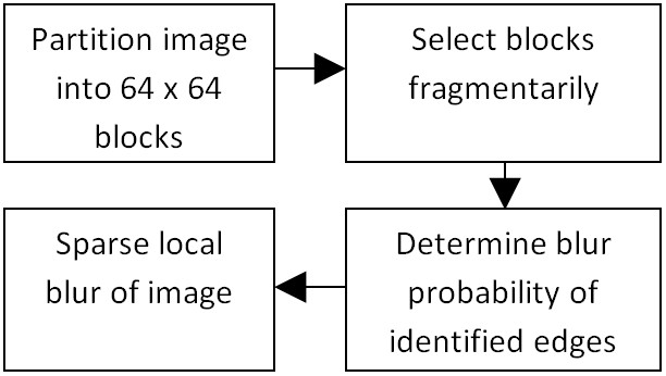 https://static-content.springer.com/image/art%3A10.1186%2F1687-6180-2012-109/MediaObjects/13634_2011_Article_205_Fig6_HTML.jpg