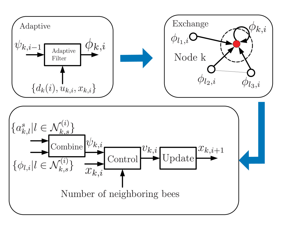 https://static-content.springer.com/image/art%3A10.1186%2F1687-6180-2012-18/MediaObjects/13634_2010_Article_189_Fig1_HTML.jpg