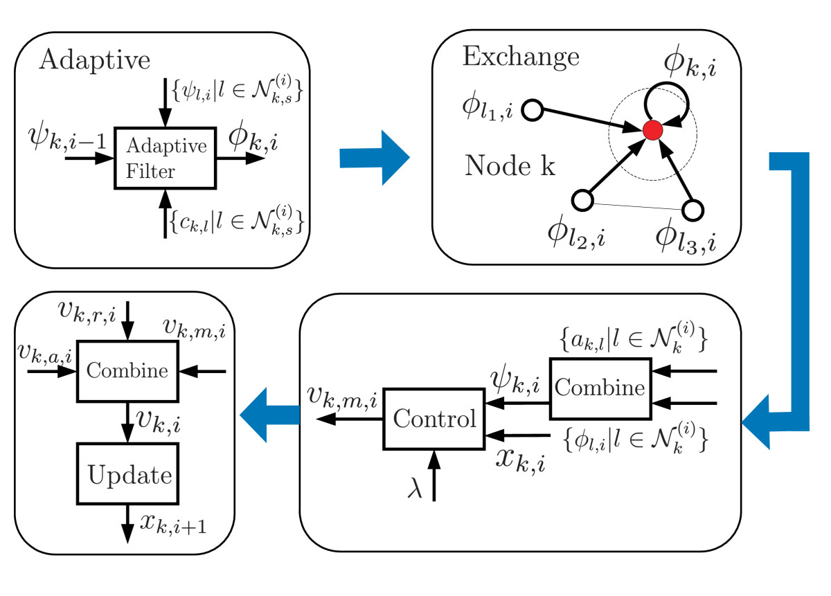 https://static-content.springer.com/image/art%3A10.1186%2F1687-6180-2012-18/MediaObjects/13634_2010_Article_189_Fig3_HTML.jpg