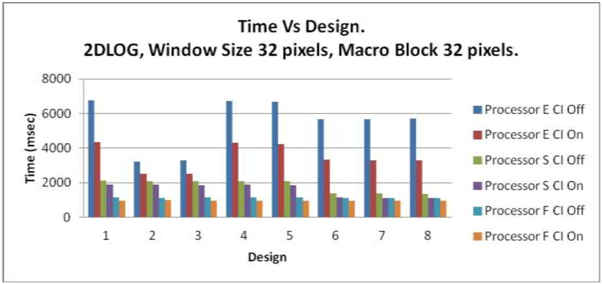https://static-content.springer.com/image/art%3A10.1186%2F1687-6180-2013-118/MediaObjects/13634_2013_Article_503_Fig22_HTML.jpg