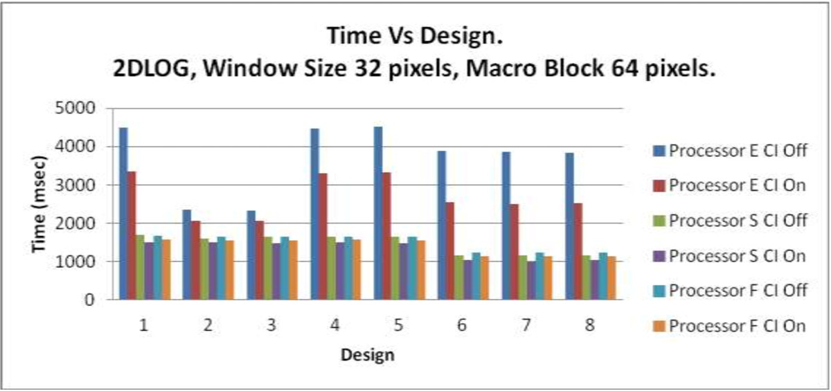 https://static-content.springer.com/image/art%3A10.1186%2F1687-6180-2013-118/MediaObjects/13634_2013_Article_503_Fig25_HTML.jpg