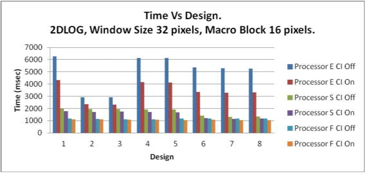https://static-content.springer.com/image/art%3A10.1186%2F1687-6180-2013-118/MediaObjects/13634_2013_Article_503_Fig28_HTML.jpg