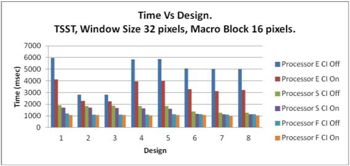 https://static-content.springer.com/image/art%3A10.1186%2F1687-6180-2013-118/MediaObjects/13634_2013_Article_503_Fig29_HTML.jpg