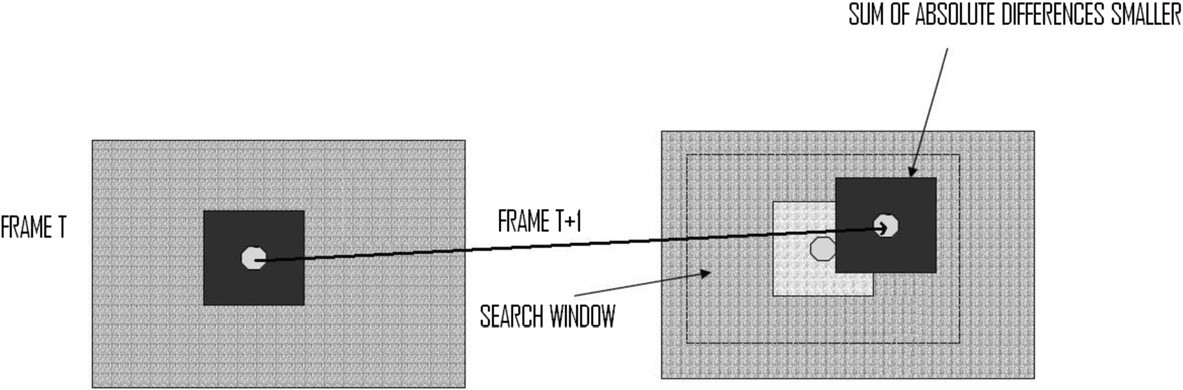 https://static-content.springer.com/image/art%3A10.1186%2F1687-6180-2013-118/MediaObjects/13634_2013_Article_503_Fig2_HTML.jpg