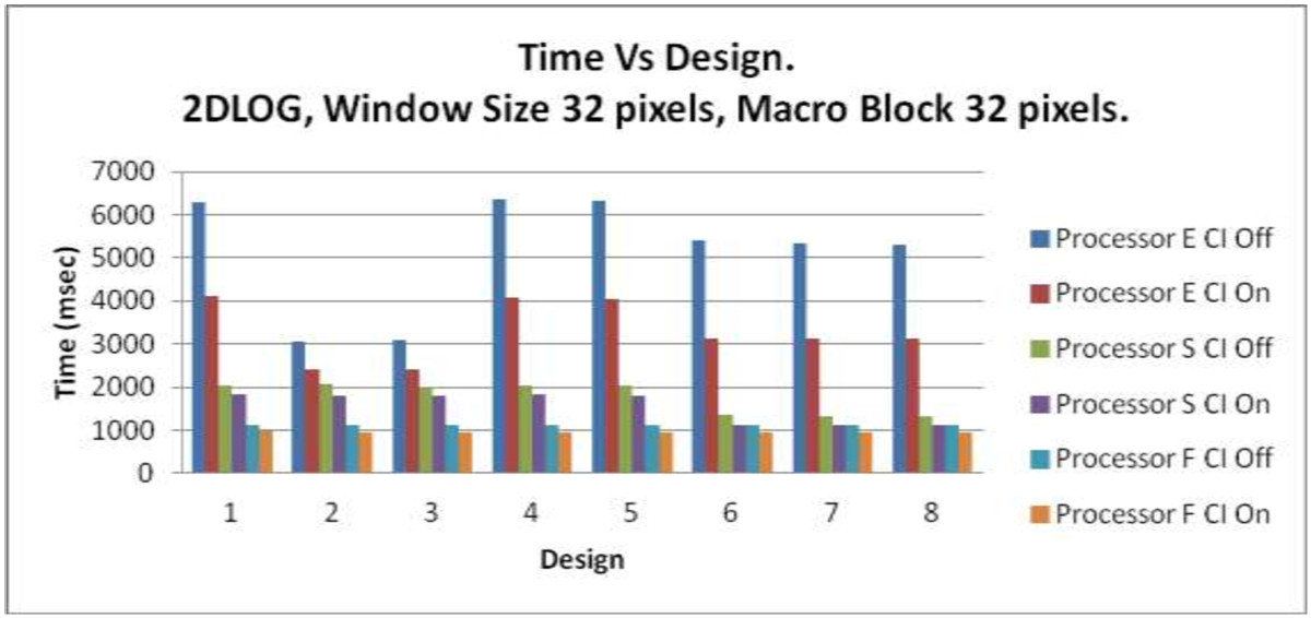 https://static-content.springer.com/image/art%3A10.1186%2F1687-6180-2013-118/MediaObjects/13634_2013_Article_503_Fig31_HTML.jpg