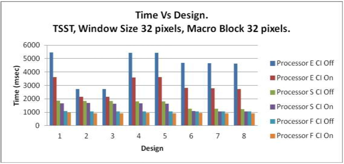 https://static-content.springer.com/image/art%3A10.1186%2F1687-6180-2013-118/MediaObjects/13634_2013_Article_503_Fig32_HTML.jpg