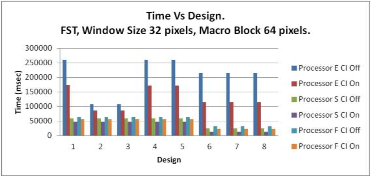 https://static-content.springer.com/image/art%3A10.1186%2F1687-6180-2013-118/MediaObjects/13634_2013_Article_503_Fig33_HTML.jpg