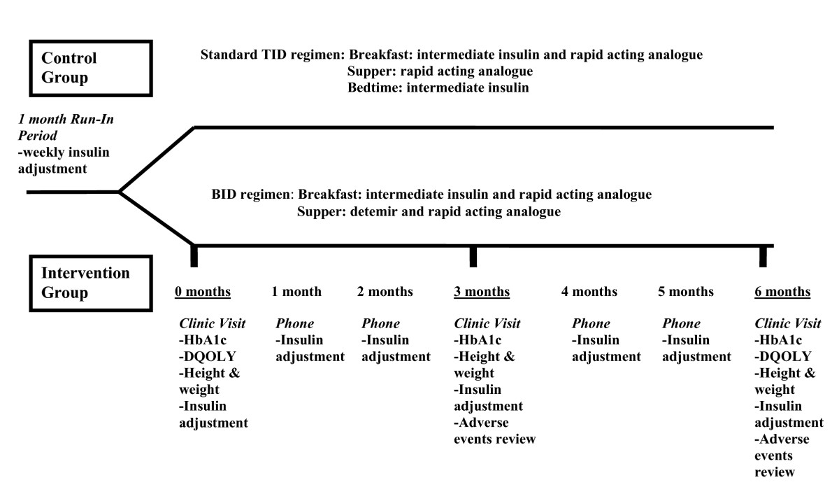 https://static-content.springer.com/image/art%3A10.1186%2F1687-9856-2011-15/MediaObjects/13633_2011_Article_15_Fig1_HTML.jpg