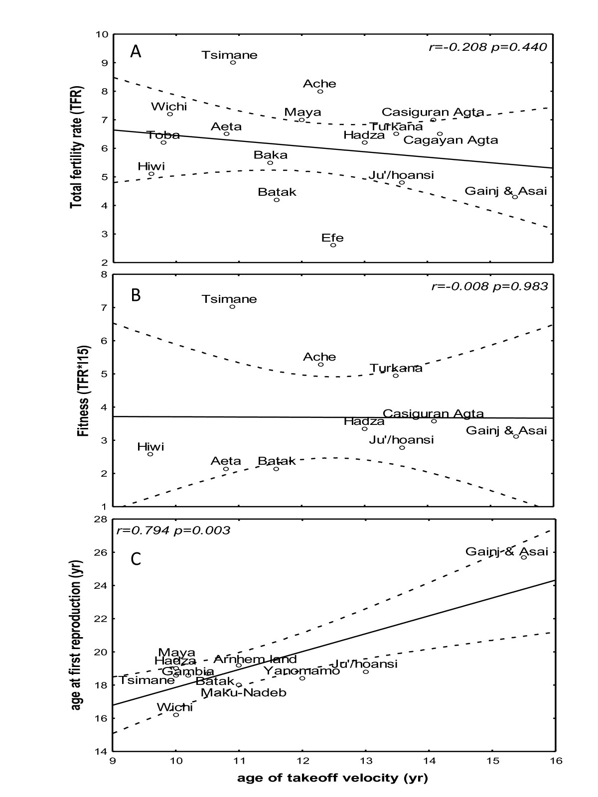 https://static-content.springer.com/image/art%3A10.1186%2F1687-9856-2011-2/MediaObjects/13633_2011_Article_1_Fig2_HTML.jpg
