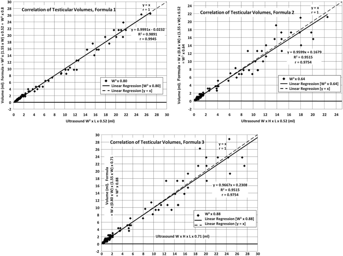 https://static-content.springer.com/image/art%3A10.1186%2F1687-9856-2012-17/MediaObjects/13633_2012_Article_46_Fig1_HTML.jpg