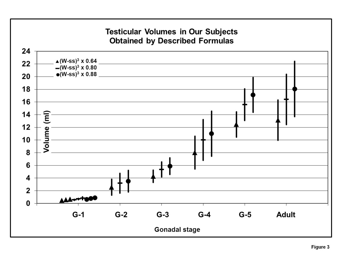 https://static-content.springer.com/image/art%3A10.1186%2F1687-9856-2012-17/MediaObjects/13633_2012_Article_46_Fig3_HTML.jpg