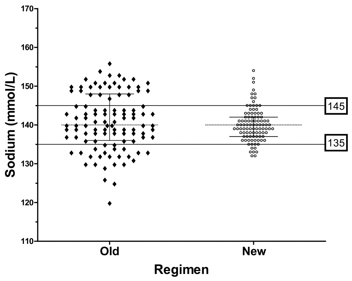https://static-content.springer.com/image/art%3A10.1186%2F1687-9856-2012-18/MediaObjects/13633_2012_Article_34_Fig1_HTML.jpg