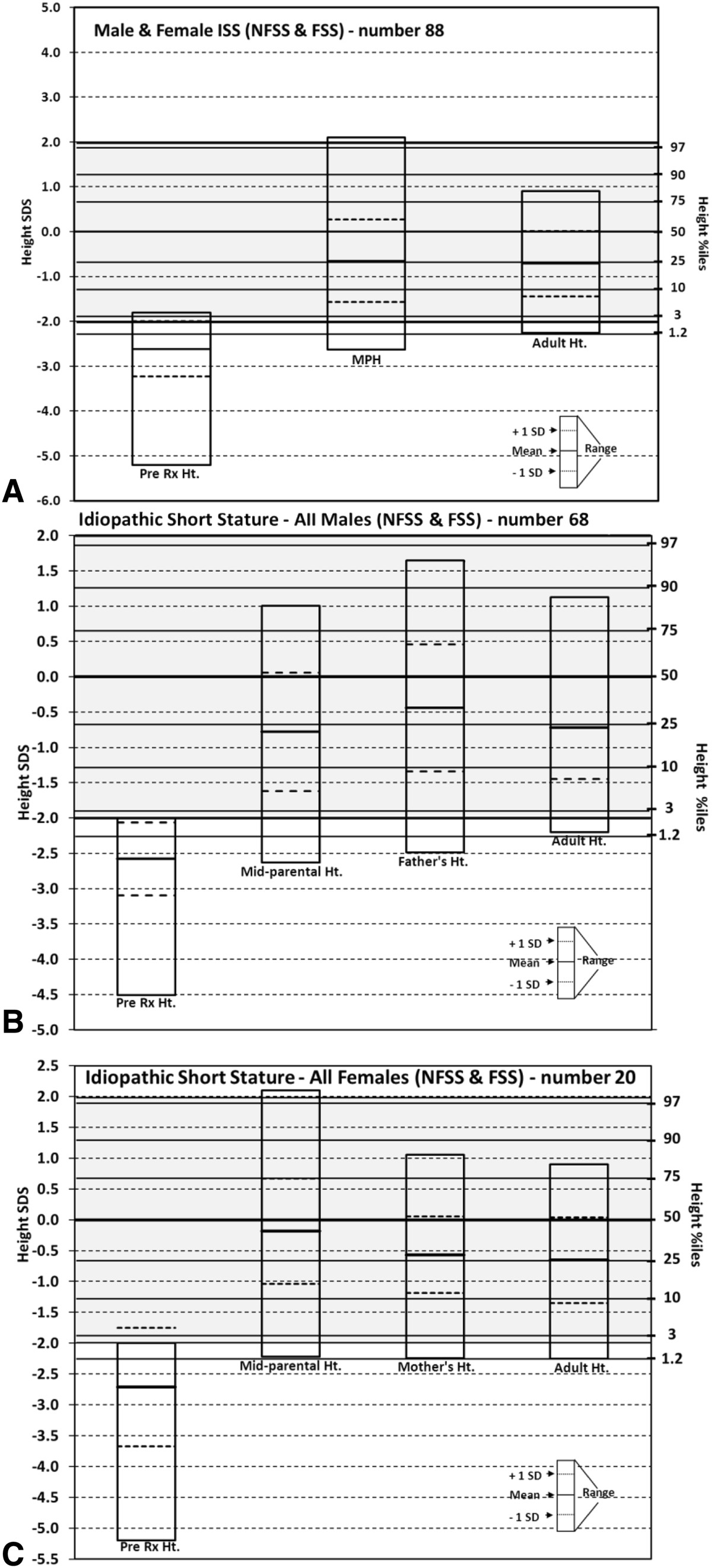 https://static-content.springer.com/image/art%3A10.1186%2F1687-9856-2014-15/MediaObjects/13633_2014_Article_352_Fig2_HTML.jpg