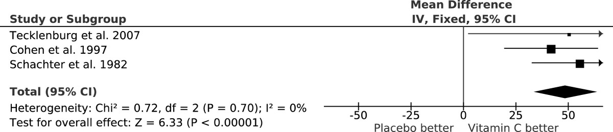 https://static-content.springer.com/image/art%3A10.1186%2F1710-1492-10-58/MediaObjects/13223_2014_Article_588_Fig1_HTML.jpg