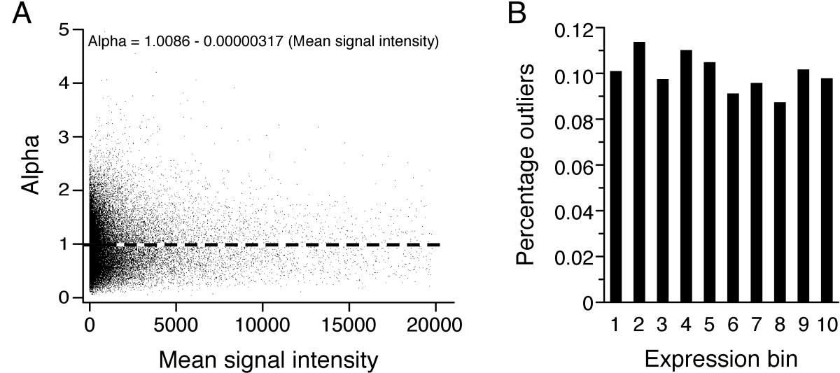 https://static-content.springer.com/image/art%3A10.1186%2F1741-7007-1-1/MediaObjects/12915_2003_Article_1_Fig1_HTML.jpg