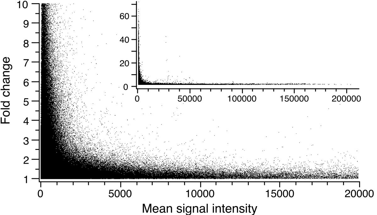 https://static-content.springer.com/image/art%3A10.1186%2F1741-7007-1-1/MediaObjects/12915_2003_Article_1_Fig4_HTML.jpg