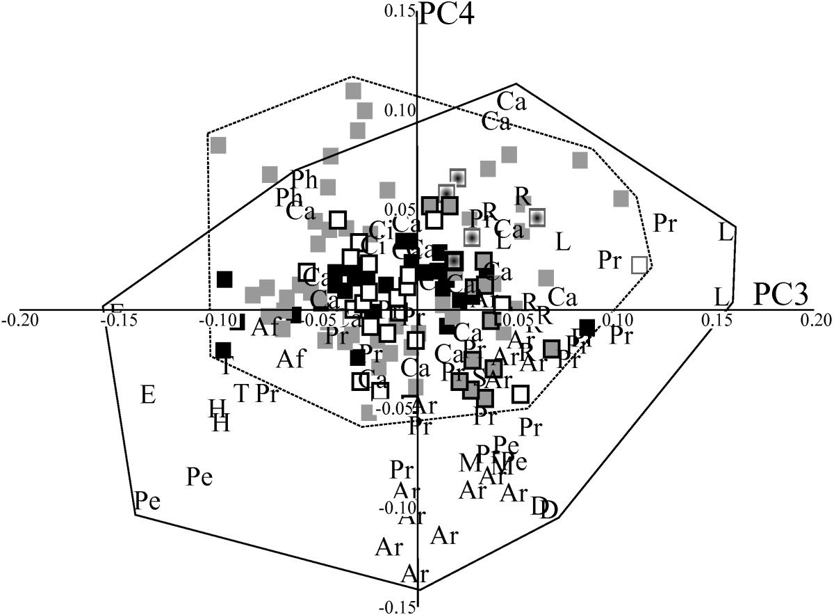 https://static-content.springer.com/image/art%3A10.1186%2F1741-7007-11-52/MediaObjects/12915_2013_Article_678_Fig4_HTML.jpg