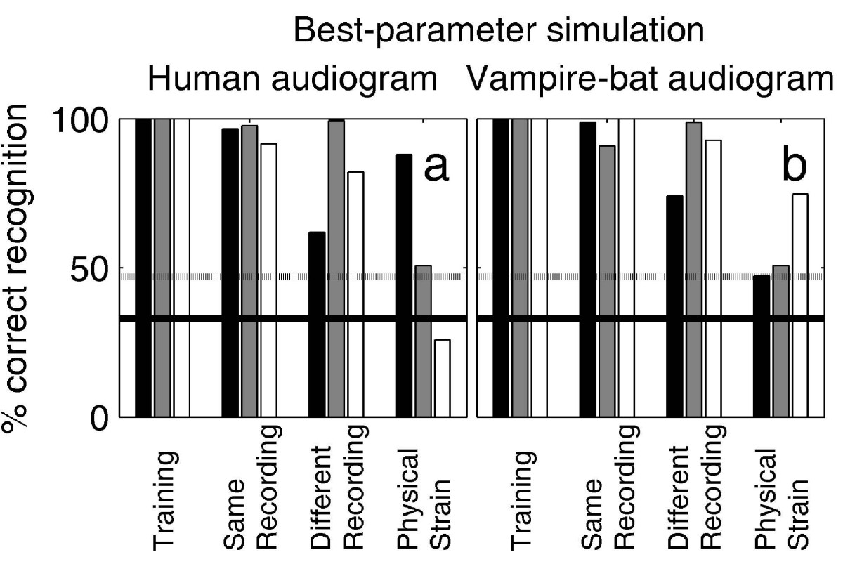 https://static-content.springer.com/image/art%3A10.1186%2F1741-7007-4-18/MediaObjects/12915_2005_Article_73_Fig7_HTML.jpg
