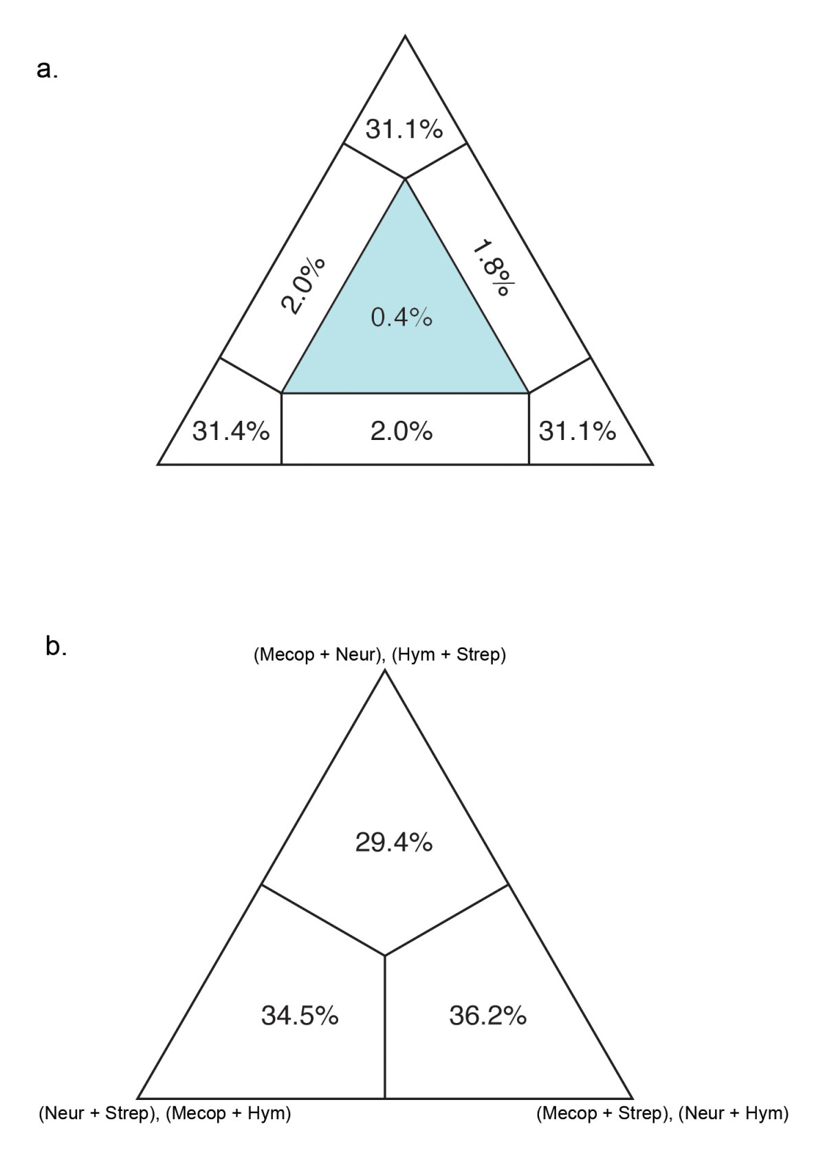 https://static-content.springer.com/image/art%3A10.1186%2F1741-7007-7-34/MediaObjects/12915_2009_Article_242_Fig3_HTML.jpg