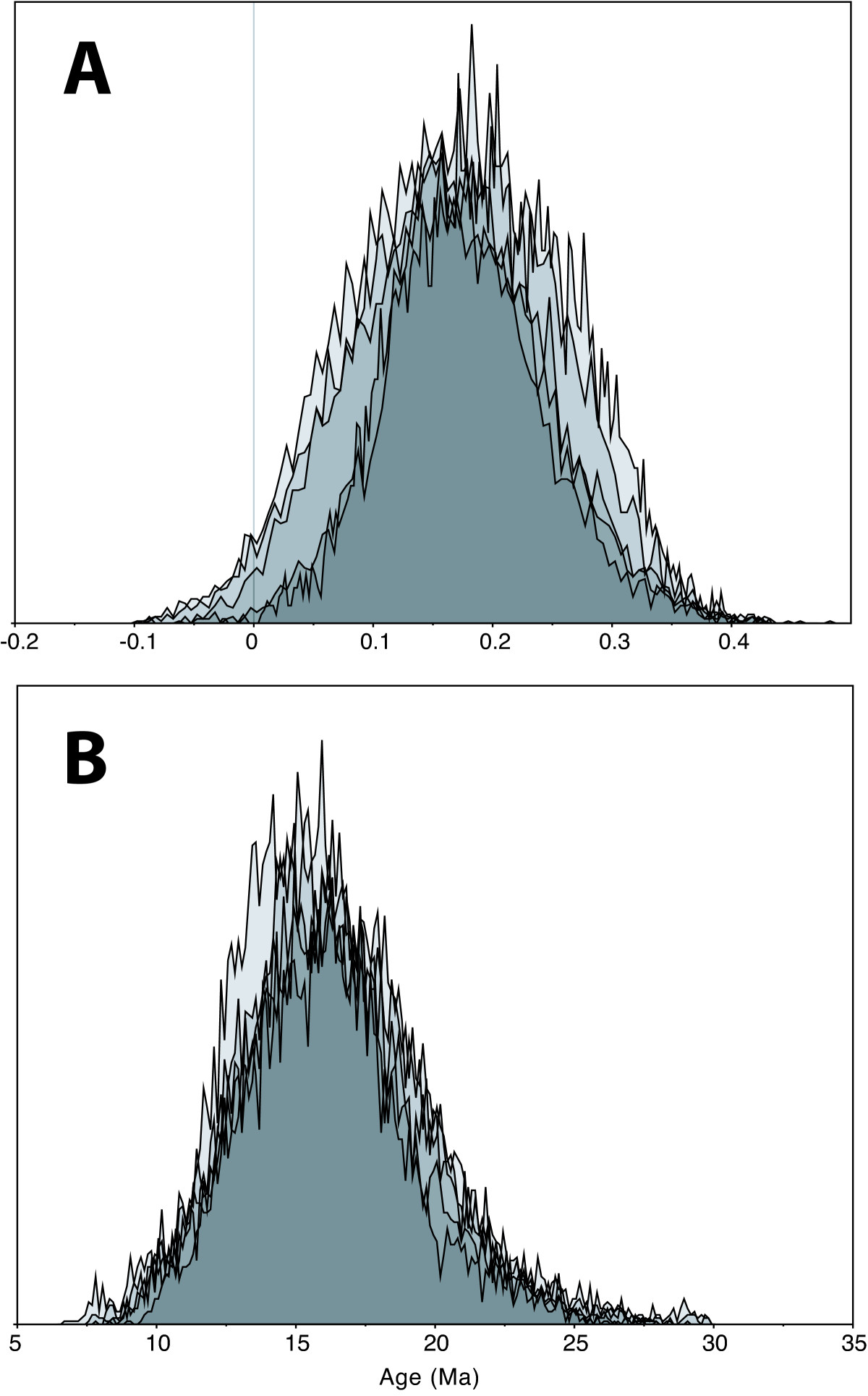 https://static-content.springer.com/image/art%3A10.1186%2F1741-7007-7-82/MediaObjects/12915_2009_Article_290_Fig6_HTML.jpg