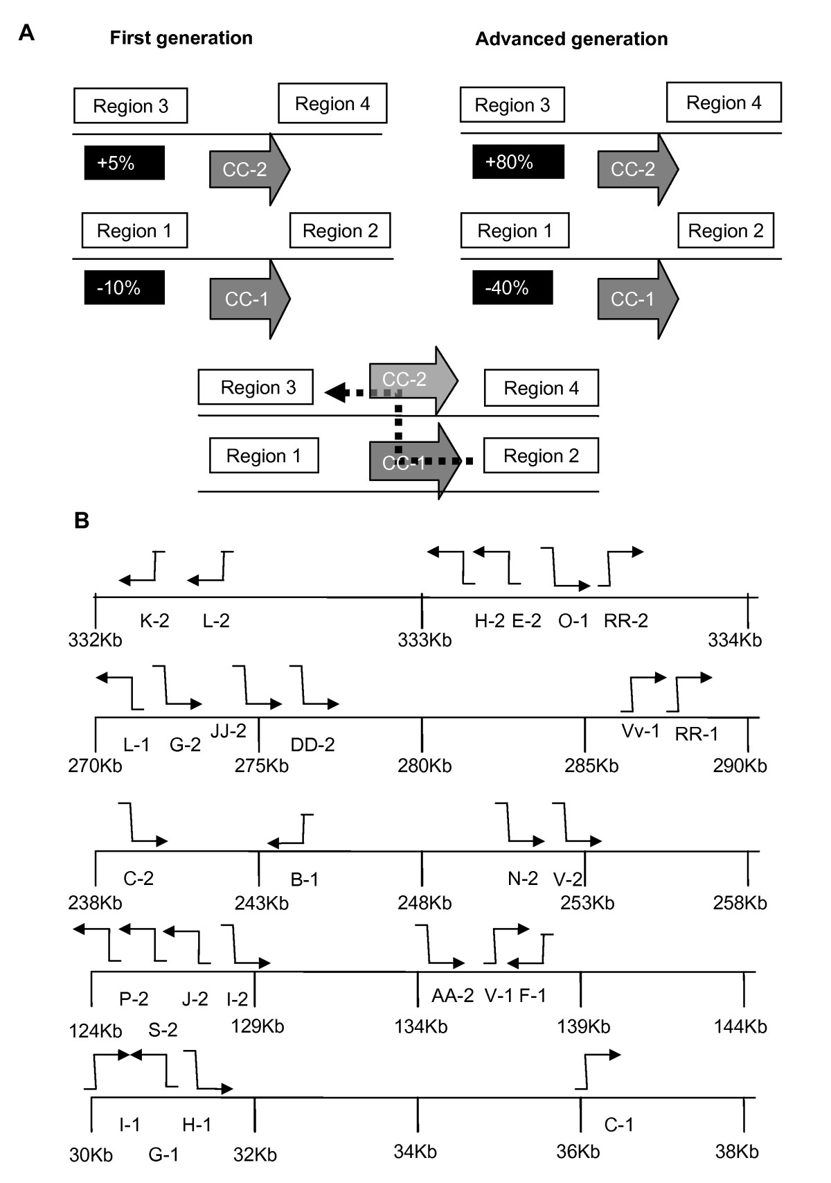 https://static-content.springer.com/image/art%3A10.1186%2F1741-7007-9-64/MediaObjects/12915_2011_Article_489_Fig2_HTML.jpg