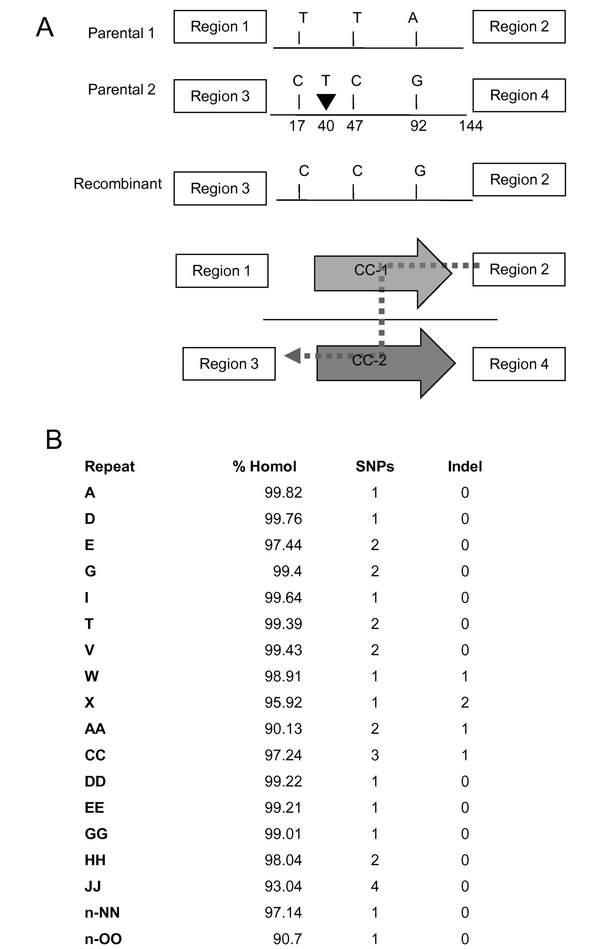https://static-content.springer.com/image/art%3A10.1186%2F1741-7007-9-64/MediaObjects/12915_2011_Article_489_Fig3_HTML.jpg