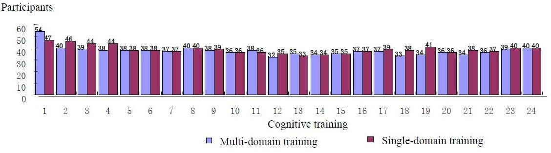 https://static-content.springer.com/image/art%3A10.1186%2F1741-7015-10-30/MediaObjects/12916_2011_Article_529_Fig2_HTML.jpg