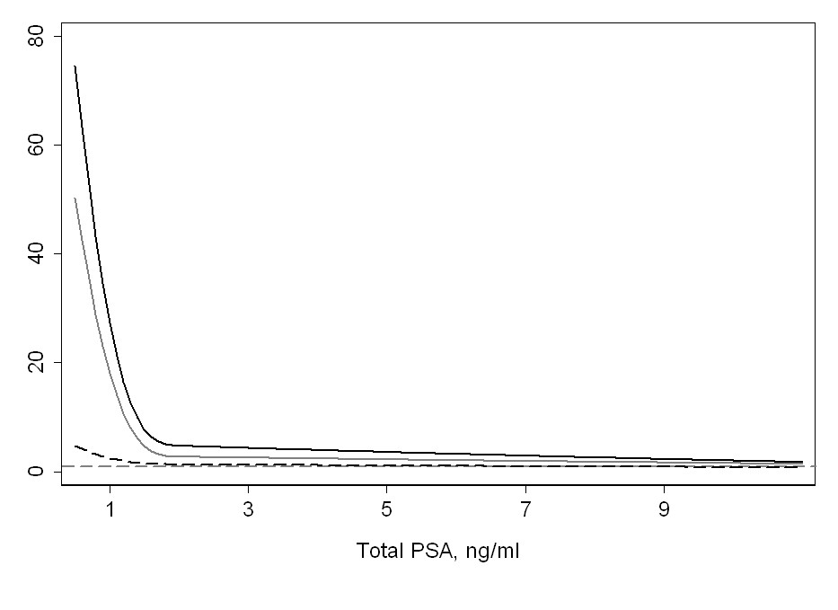 https://static-content.springer.com/image/art%3A10.1186%2F1741-7015-12-26/MediaObjects/12916_2013_Article_916_Fig2_HTML.jpg