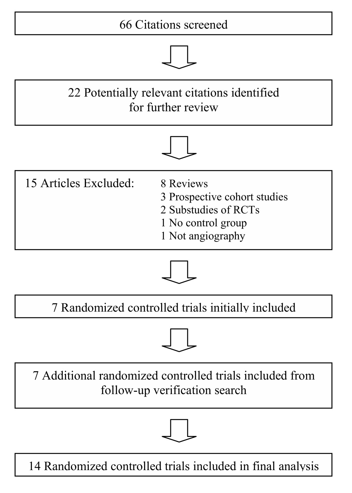 https://static-content.springer.com/image/art%3A10.1186%2F1741-7015-2-38/MediaObjects/12916_2004_Article_41_Fig1_HTML.jpg