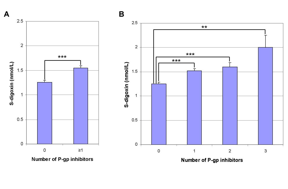 https://static-content.springer.com/image/art%3A10.1186%2F1741-7015-2-8/MediaObjects/12916_2003_Article_11_Fig1_HTML.jpg