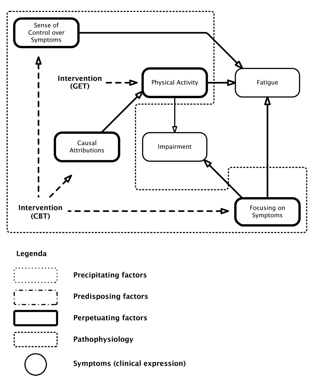 https://static-content.springer.com/image/art%3A10.1186%2F1741-7015-8-35/MediaObjects/12916_2009_Article_294_Fig2_HTML.jpg