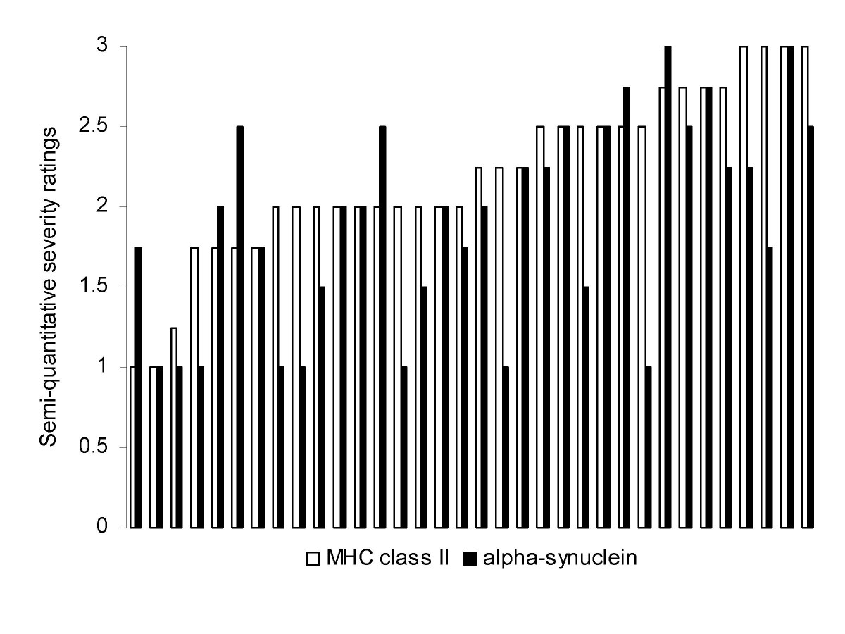 https://static-content.springer.com/image/art%3A10.1186%2F1742-2094-2-14/MediaObjects/12974_2005_Article_38_Fig2_HTML.jpg