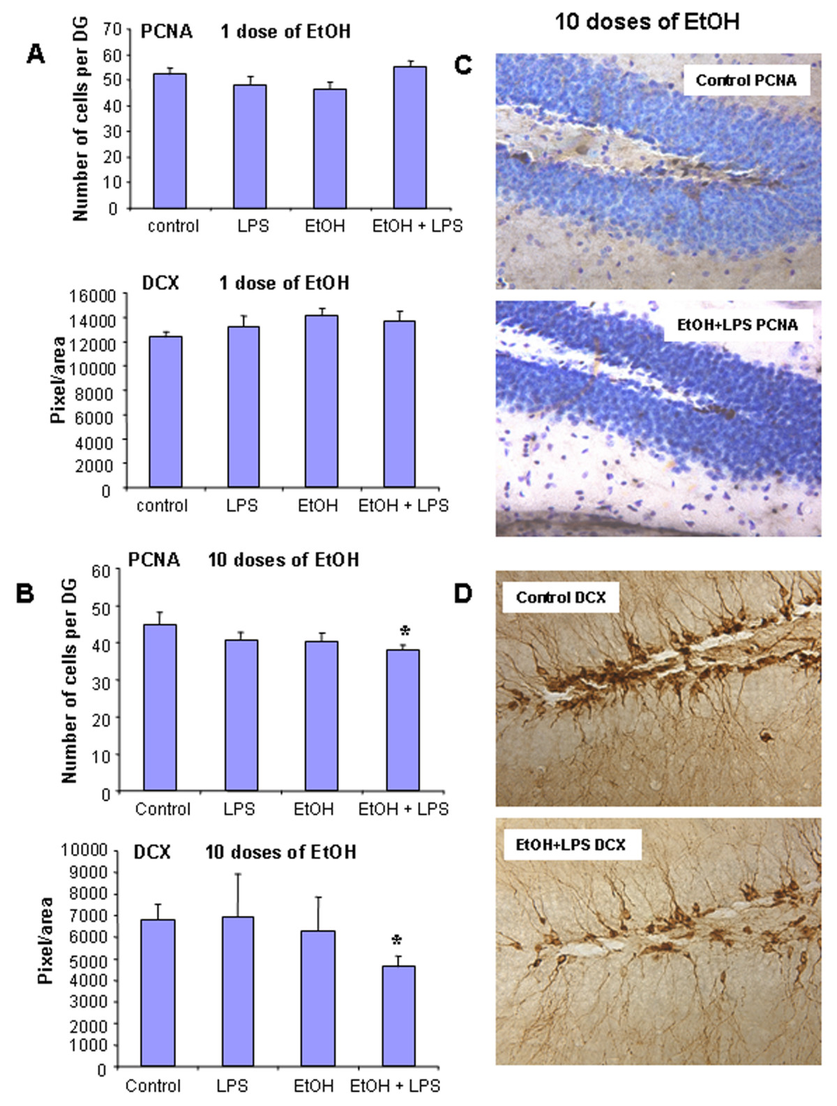 https://static-content.springer.com/image/art%3A10.1186%2F1742-2094-5-10/MediaObjects/12974_2008_Article_127_Fig6_HTML.jpg