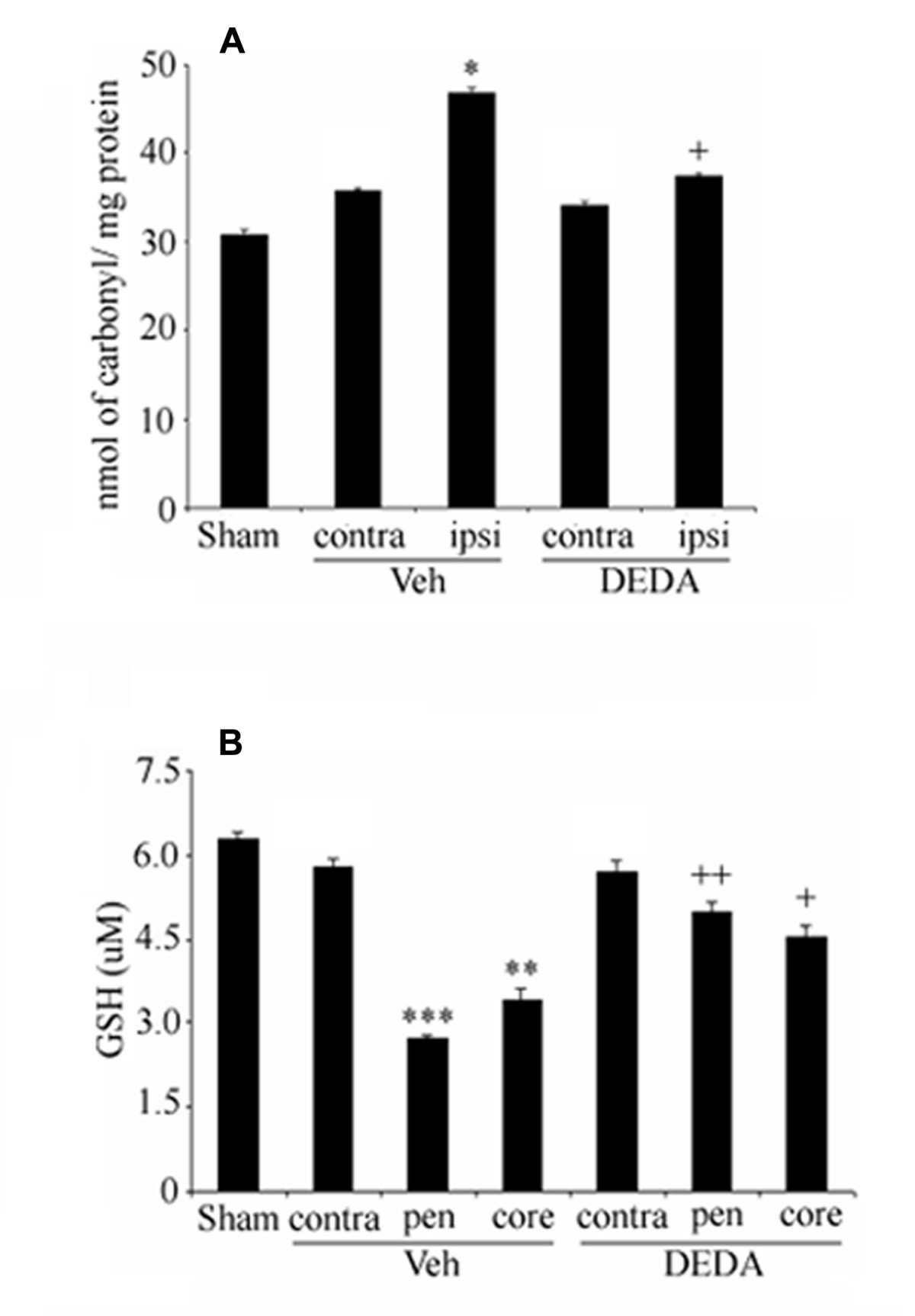 https://static-content.springer.com/image/art%3A10.1186%2F1742-2094-6-21/MediaObjects/12974_2009_Article_191_Fig4_HTML.jpg