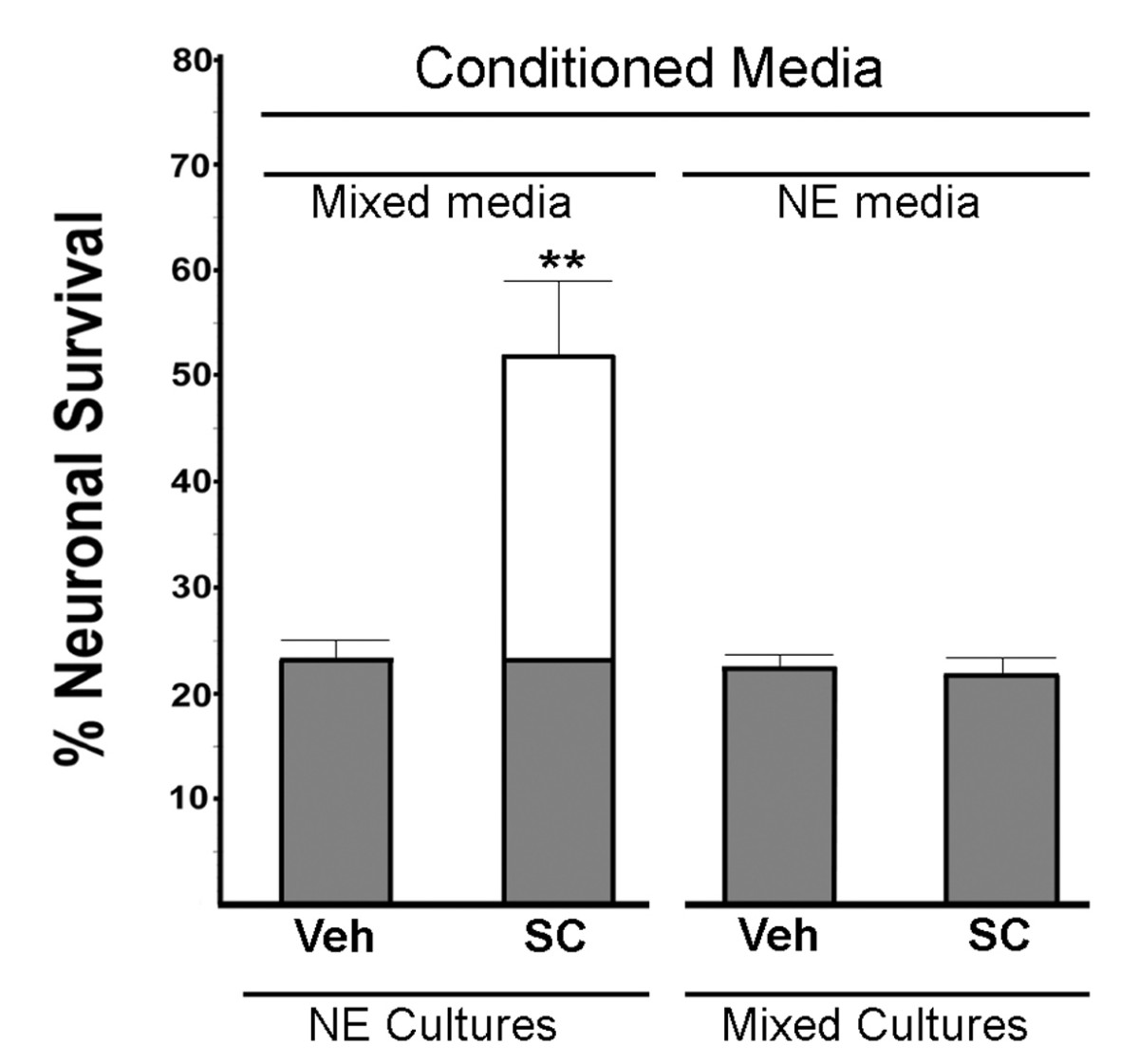 https://static-content.springer.com/image/art%3A10.1186%2F1742-2094-6-5/MediaObjects/12974_2008_Article_175_Fig4_HTML.jpg