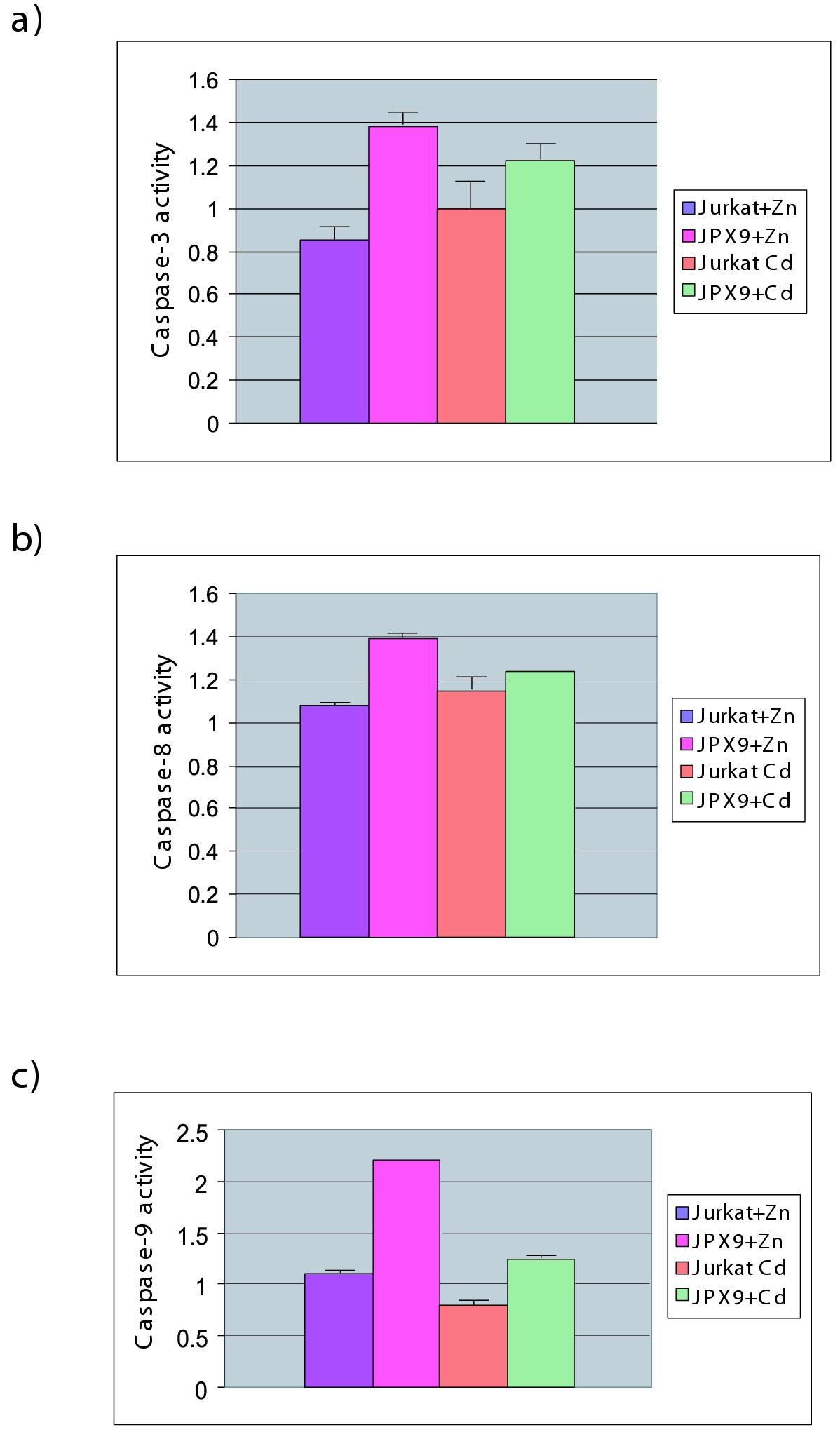 https://static-content.springer.com/image/art%3A10.1186%2F1742-4690-1-7/MediaObjects/12977_2004_Article_7_Fig6_HTML.jpg