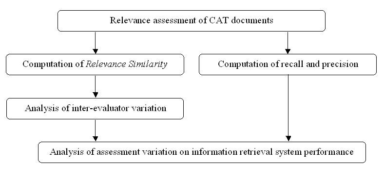 https://static-content.springer.com/image/art%3A10.1186%2F1742-5581-2-6/MediaObjects/41080_2005_Article_5_Fig1_HTML.jpg