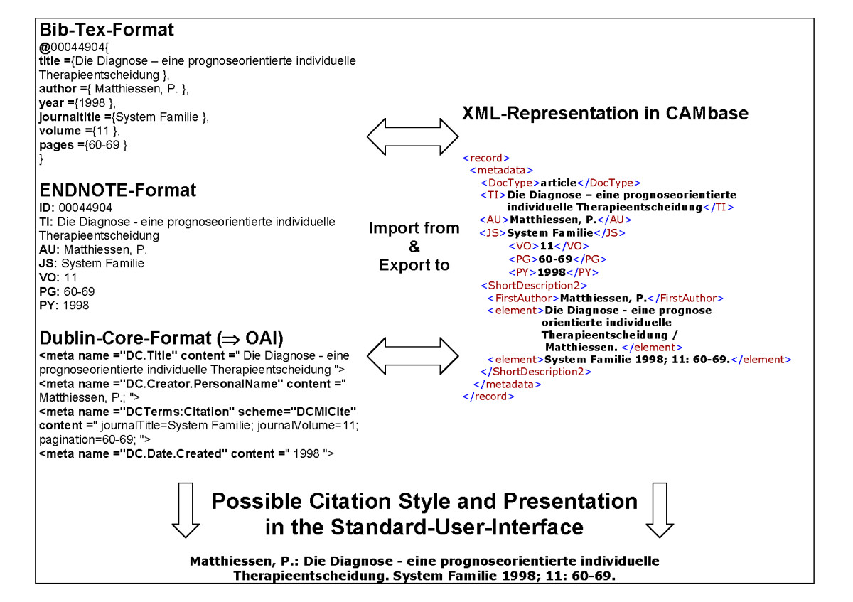 https://static-content.springer.com/image/art%3A10.1186%2F1742-5581-4-2/MediaObjects/41080_2006_Article_24_Fig2_HTML.jpg