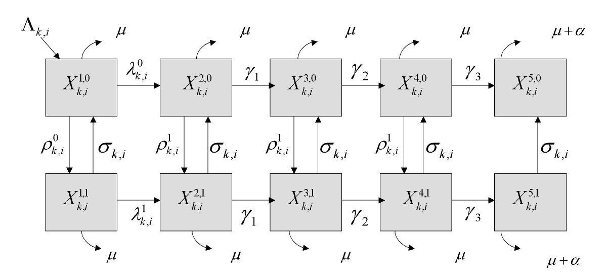 https://static-content.springer.com/image/art%3A10.1186%2F1742-7622-3-19/MediaObjects/12982_2006_Article_37_Fig2_HTML.jpg