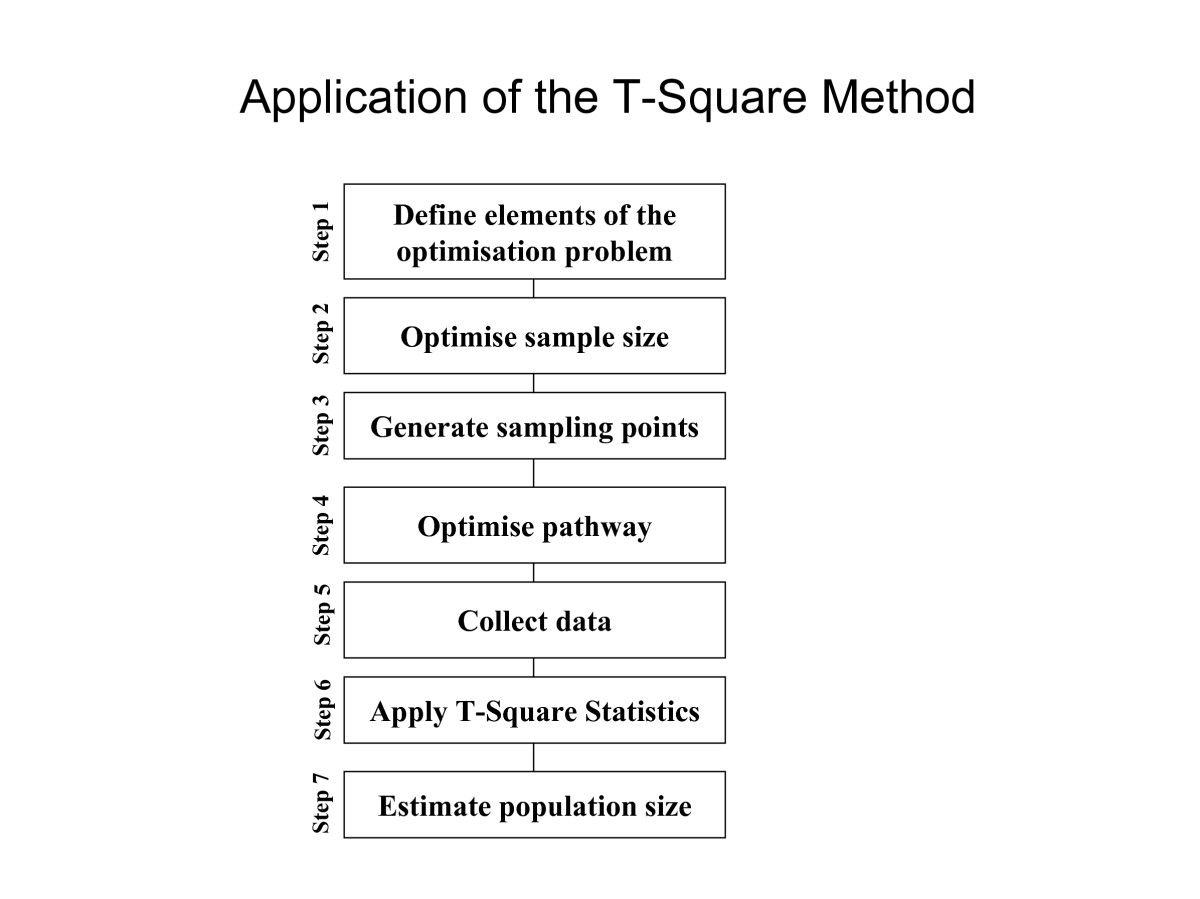 https://static-content.springer.com/image/art%3A10.1186%2F1742-7622-4-7/MediaObjects/12982_2006_Article_44_Fig8_HTML.jpg