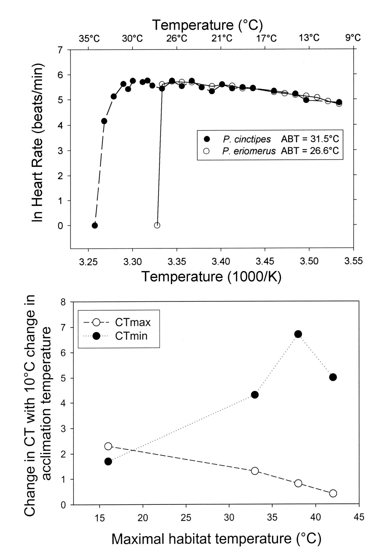 https://static-content.springer.com/image/art%3A10.1186%2F1742-9994-2-1/MediaObjects/12983_2004_Article_7_Fig2_HTML.jpg