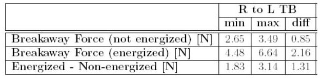 https://static-content.springer.com/image/art%3A10.1186%2F1743-0003-1-5/MediaObjects/12984_2004_Article_5_Fig8_HTML.jpg