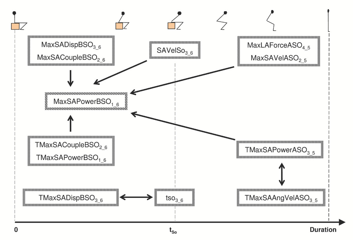 https://static-content.springer.com/image/art%3A10.1186%2F1743-0003-1-7/MediaObjects/12984_2004_Article_7_Fig4_HTML.jpg