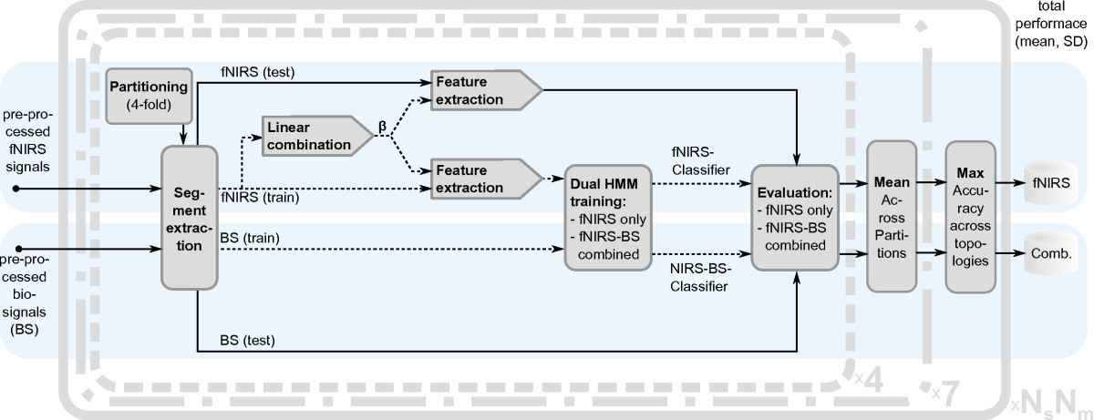 https://static-content.springer.com/image/art%3A10.1186%2F1743-0003-10-4/MediaObjects/12984_2012_Article_450_Fig5_HTML.jpg