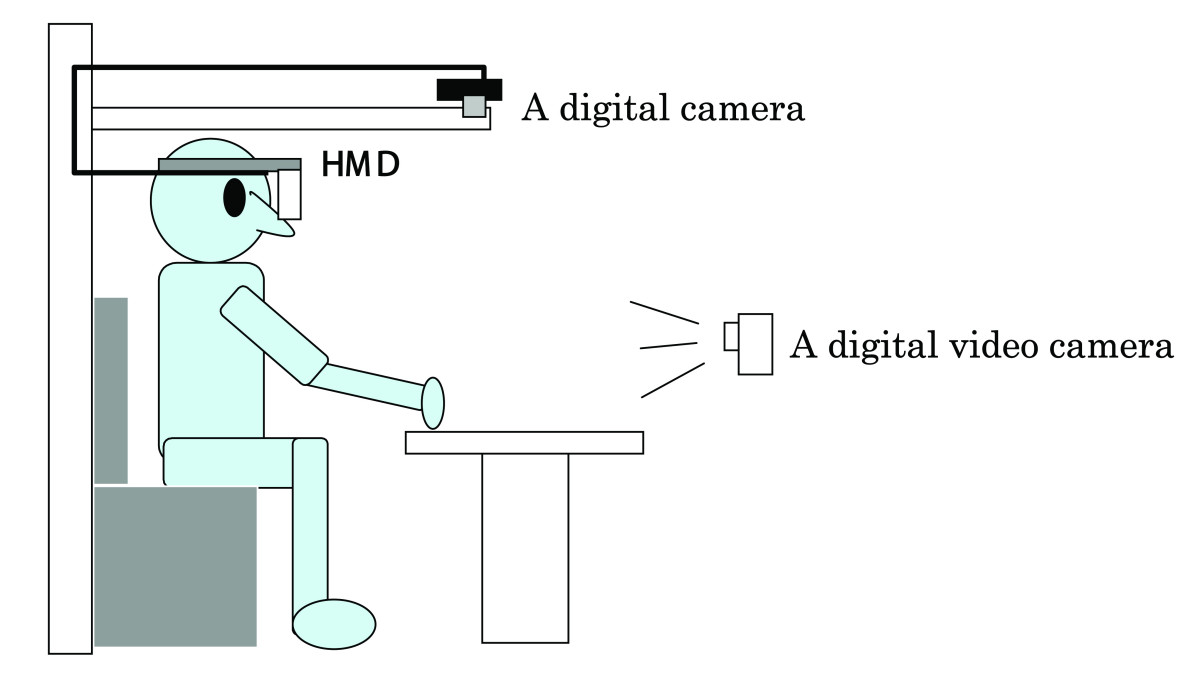 https://static-content.springer.com/image/art%3A10.1186%2F1743-0003-2-31/MediaObjects/12984_2005_Article_45_Fig2_HTML.jpg